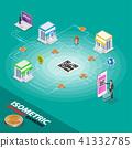 Internet banking isometric  41332785