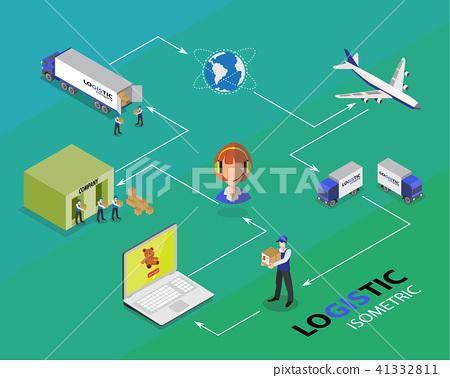 Global logistics network  41332811