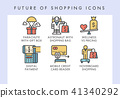 Future of shopping icons 41340292