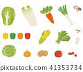 各種蔬菜 41353734