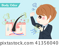 businessman with body odor problem 41356040