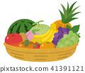 fruit, fruits, dish in basket 41391121