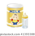 powdered milk, baby formula, baby items 41393388