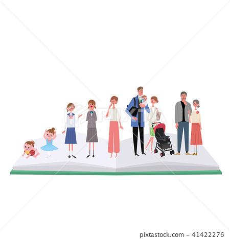 生活階段生活例證女性 41422276