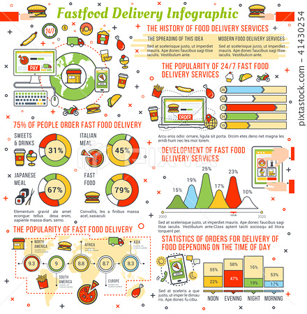 Fast food restaurant delivery infographic design 41430254