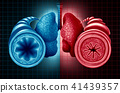 Asthma Health Diagnosis 41439357