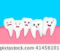 Crowding tooth, cute cartoon character.  41456101
