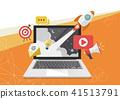 Digital marketing concept poster design 41513791