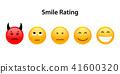 Set 5 faces scale - smile neutral sad 41600320