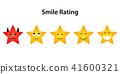 Set 5 faces scale - smile neutral sad 41600321