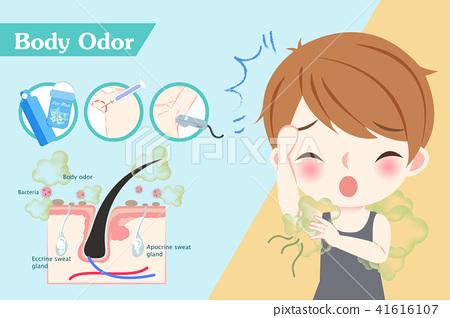 man with body odor problem 41616107
