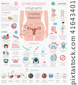 Uterine fibroids. Ginecology medical infographic 41643401