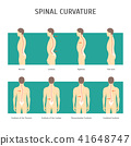 Cartoon Back with Scoliosis Card Poster. Vector 41648747