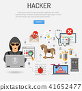 cyber, crime, hacker 41652477