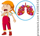 A Vector of Girl Lung Infection 41696343