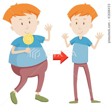 A Cartoon of Fat and Slim Boy 41696433