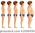 Man Body Transformation on White Background 41696494