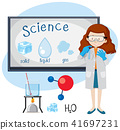 A Sciene Teacher Teach State of Matter 41697231