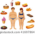 Overweight people with unhealthy food 41697864