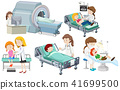A Set of Medical Care 41699500