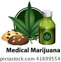 A Vector of Marijuana Product 41699554