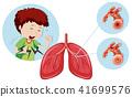 A Man Having Chronic Obstructive Pulmonary Disease 41699576