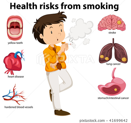 An Education Poster of Smoking and Health 41699642