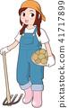 agricultureh, farming, harvest 41717899