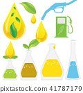 Biodiesel Production Process. 41787179