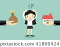 confused between money and property. 41800424