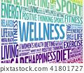 cloud, wellness, word 41801727