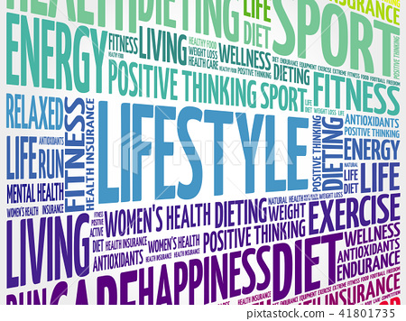 LIFESTYLE word cloud, fitness 41801735