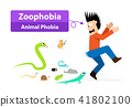 Zoophobia man shocked when see the animals, vector 41802100