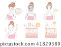problem skin care 41829389