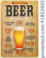 How To Order A Beer Around The World Poster 41832605