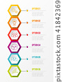 infographic, vector, business 41842369