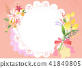 Vector - A card template, frame border for a text with spring elements, invitation, postcards, cards and so on. 010 41849805