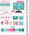 Fibrocystic breast changes disease infographic 41937300