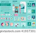 Fibrocystic breast changes disease infographic 41937301