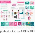Fibrocystic breast changes disease infographic 41937303