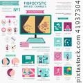 Fibrocystic breast changes disease infographic 41937304
