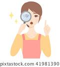 放大鏡 建立 發現 41981390