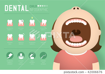 Dental infographic of Girl child illustration 42006676