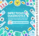 Vector poster for infection or viral diagnostics 42008663