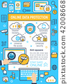 Vector poster of internet online data protection 42008668