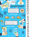 Vector poster of web data and internet security 42008688