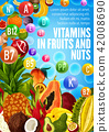 Vector poster with vitamins of fruits and nuts 42008690