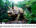 Terrifying Triceratops Dinosaur 42020330