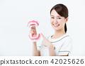 심미 치과 직원 42025626