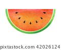 西瓜红豆 42026124